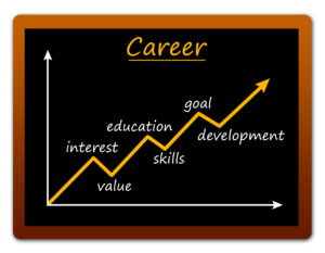 How can Quality Education Improve your Technological Career?