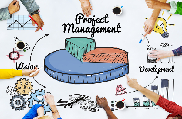 Need of Online Project Management Tool at Workplace