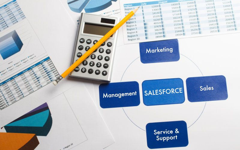 Organize Your Business with the Help of Salesforce CRM Service