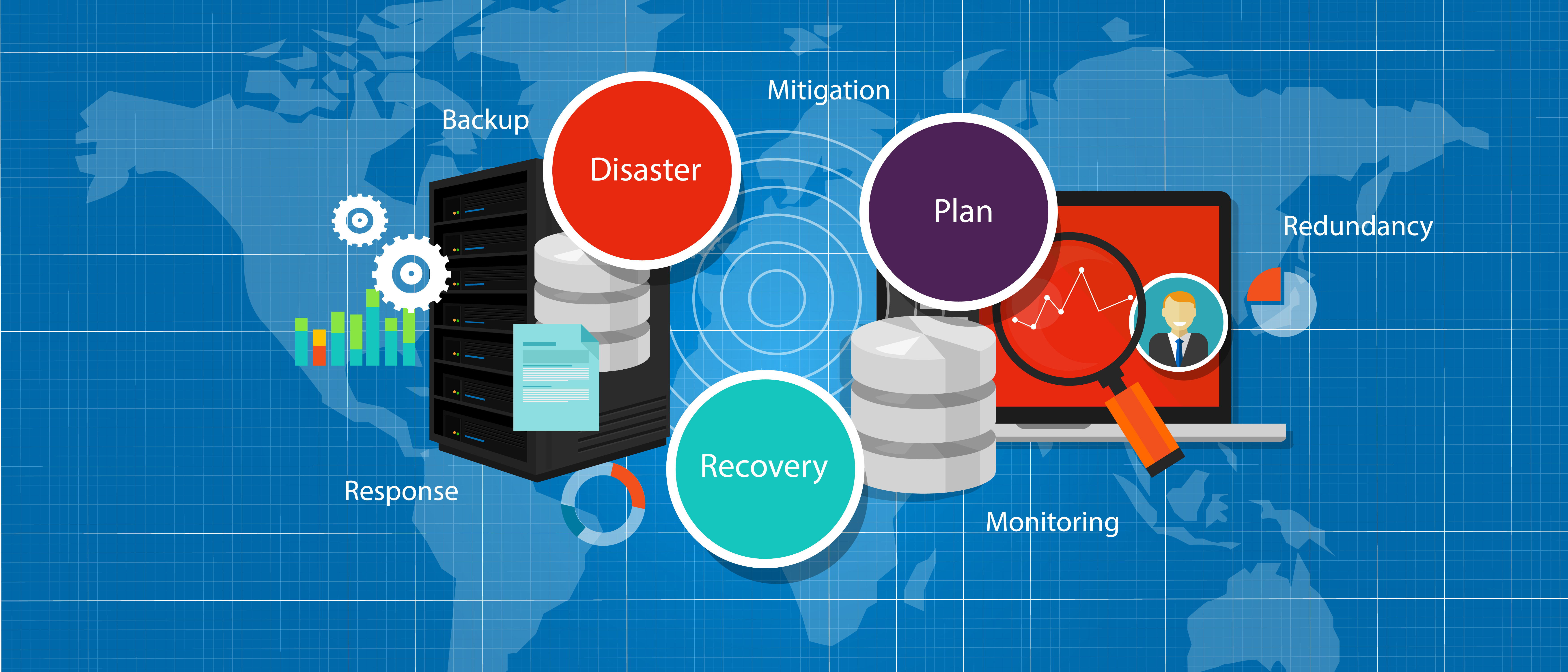 What is Disaster Recovery & Business Continuity
