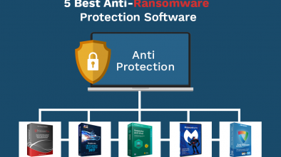 Best Anti-Ransomware Protection Software