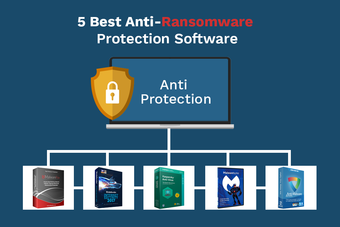 5 Best Anti-Ransomware Protection Software: Your Shield Against Ransomware