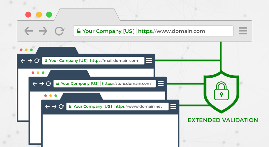 EV-SSL-for-Domains-Protection-1