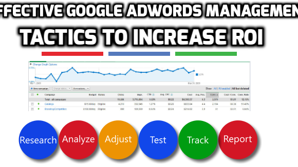 Five Tactics to Increase ROI from Effective Google AdWords Management