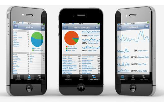 How to track mobile app analytics to boost performance?