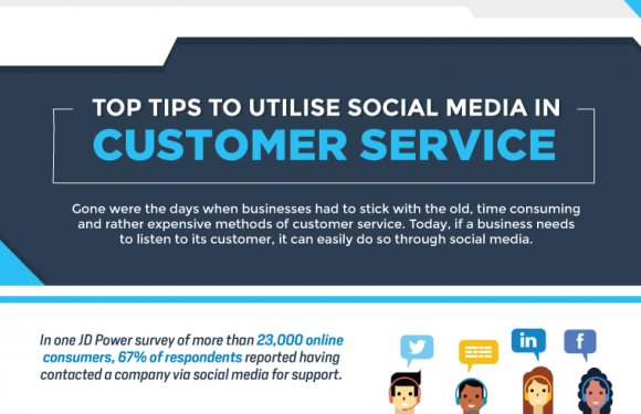 Tips to Utilize Social Media in Customer Service
