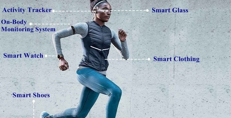 Benefits of Wearable Technology for Business Health Fitness