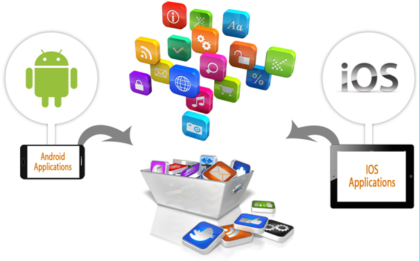 The pivotal question every business must contemplate -Android or iOS app?