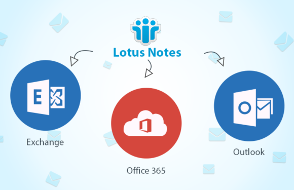 Lotus Notes Application Migration – Easy Solution to Transfer Database