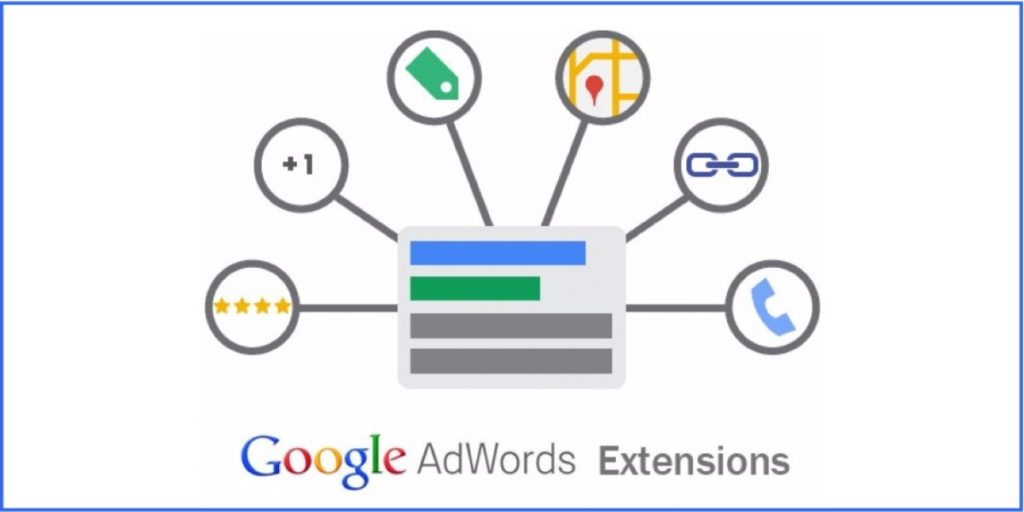 AdWords_Extensions