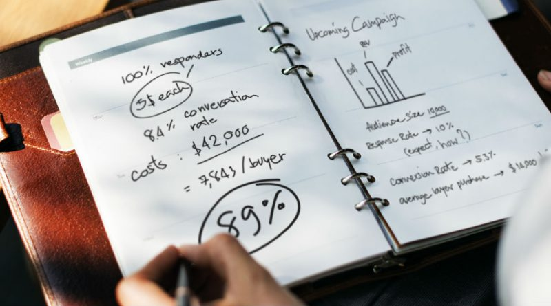 Audit PPC Campaign without Access to an Account! Know How