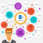 sharepoint hubsites