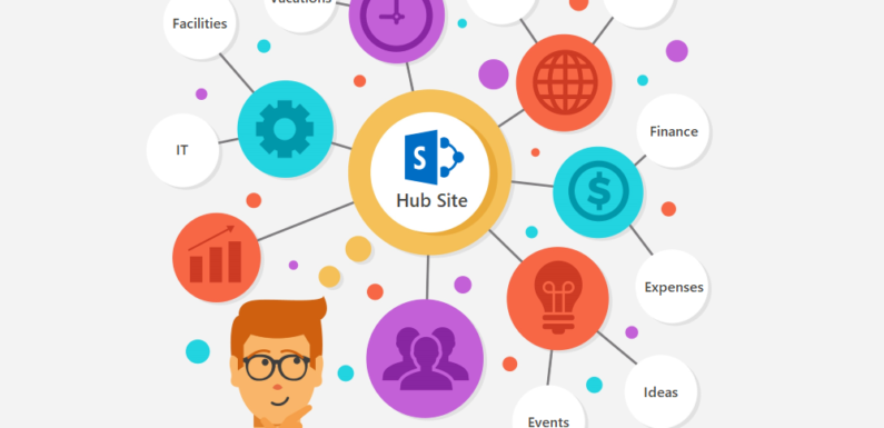 It's Time to Master in SharePoint Hub Sites