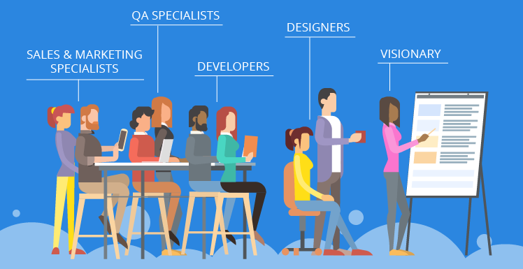 Steps Towards Success: A guide to successful App Development for Startups