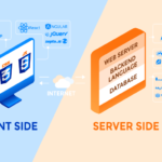 Server-Side vs Client-Side Programming