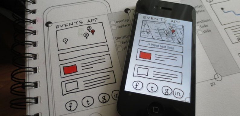 Get Acquainted with These Mobile App Prototyping Tools for Your Next Project in 2019.