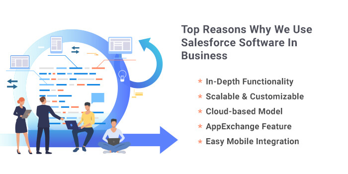 benefits of salesforce software