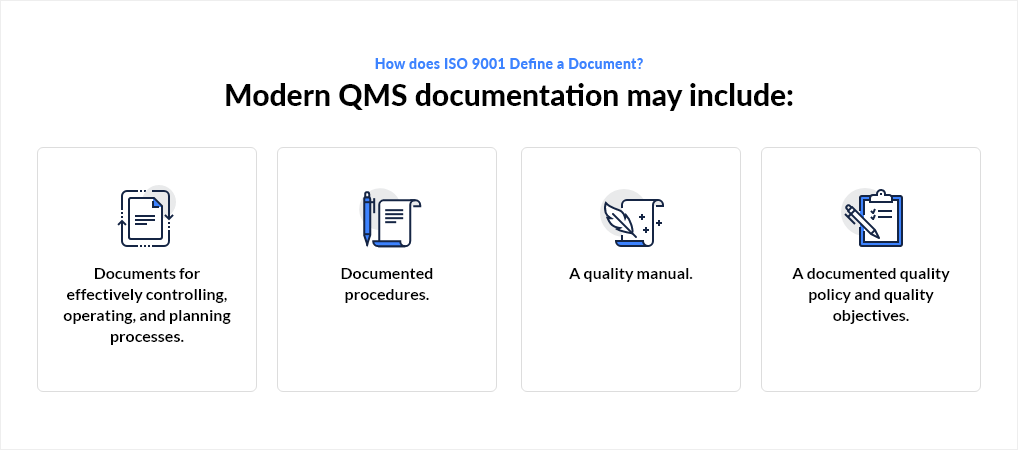 ISO 9001 Define a Document